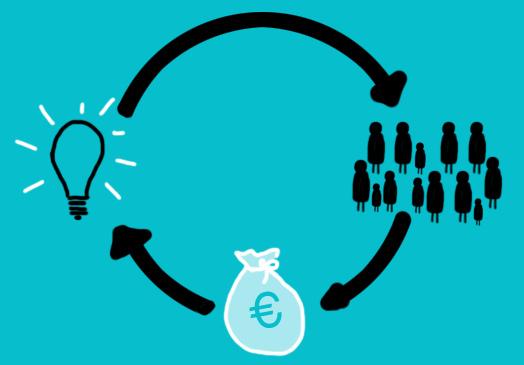 10 webs de crowdfunding donde podrás encontrar financiación para tu negocio